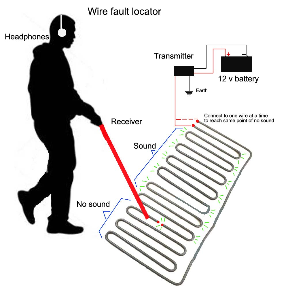 cable fault locator for underfloor heating or for electrical repairs