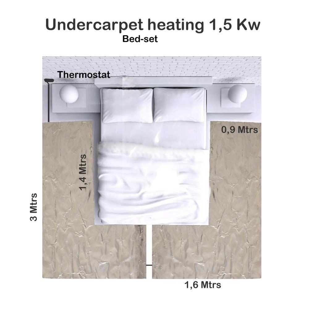 Under Carpet Heating Mat