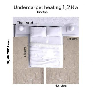 Undercarpet heating bed set 1,2 Kw
